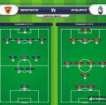 Lineup image Benevento - Atalanta