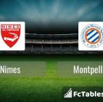 Preview image Nimes - Montpellier