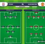 Lineup image Stoke - Manchester United