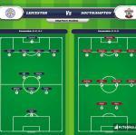 Lineup image Leicester - Southampton