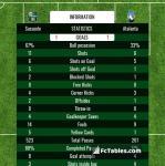 Match image with score Sassuolo - Atalanta