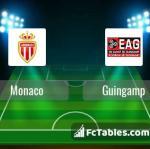 Preview image Monaco - Guingamp