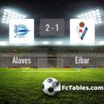 Match image with score Alaves - Eibar