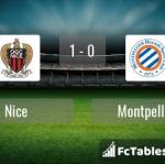 Match image with score Nice - Montpellier