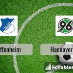 Preview image Hoffenheim - Hannover 96