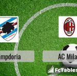 Preview image Sampdoria - AC Milan