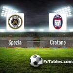 Preview image Spezia - Crotone