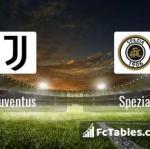 Preview image Juventus - Spezia