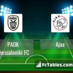 Preview image PAOK Thessaloniki FC - Ajax