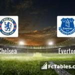 Preview image Chelsea - Everton
