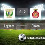 Match image with score Leganes - Girona