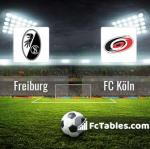 Preview image Freiburg - FC Köln