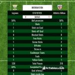 Match image with score Leganes - Athletic Bilbao