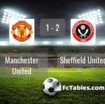 Match image with score Manchester United - Sheffield United