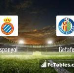 Preview image Espanyol - Getafe