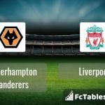 Preview image Wolverhampton Wanderers - Liverpool
