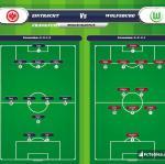 Lineup image Eintracht Frankfurt - Wolfsburg
