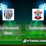 Preview image West Bromwich Albion - Southampton