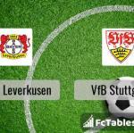 Preview image Bayer Leverkusen - VfB Stuttgart