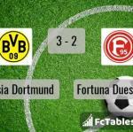 Match image with score Borussia Dortmund - Fortuna Duesseldorf
