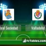 Preview image Real Sociedad - Valladolid