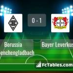 Match image with score Borussia Moenchengladbach - Bayer Leverkusen