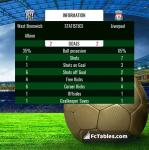 Match image with score West Bromwich Albion - Liverpool