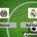 Preview image Villarreal - Real Madrid