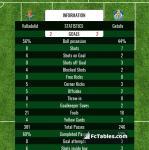 Match image with score Valladolid - Getafe