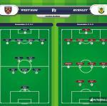 Lineup image West Ham - Burnley