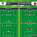 Lineup image Leeds - Sheffield United