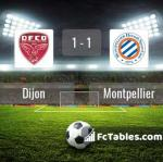 Match image with score Dijon - Montpellier