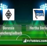 Preview image Borussia Moenchengladbach - Hertha Berlin