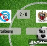 Match image with score Strasbourg - Nice