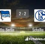 Match image with score Hertha Berlin - Schalke 04