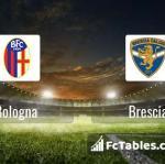 Preview image Bologna - Brescia