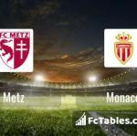 Preview image Metz - Monaco