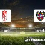 Preview image Granada - Levante