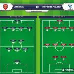 Lineup image Arsenal - Crystal Palace