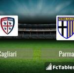 Preview image Cagliari - Parma