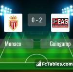 Match image with score Monaco - Guingamp
