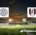 Preview image Leicester - Fulham