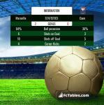 Match image with score Marseille - Caen
