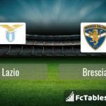 Preview image Lazio - Brescia