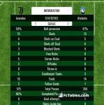 Match image with score Juventus - Atalanta