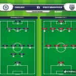 Lineup image Chelsea - West Bromwich Albion