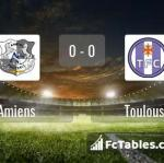 Match image with score Amiens - Toulouse
