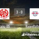 Match image with score Mainz 05 - RasenBallsport Leipzig