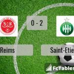 Match image with score Reims - Saint-Etienne