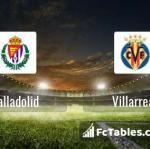 Preview image Valladolid - Villarreal
